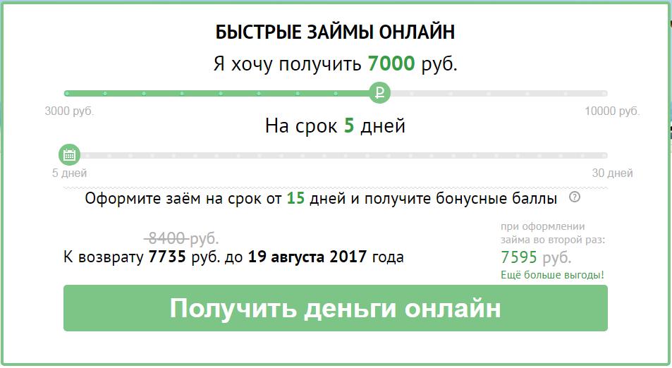 Срочные займы в Воронеже онлайн — лучшие МФО